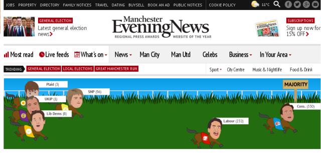 Screenshot of http://www.manchestereveningnews.co.uk/ from 2015-05-09 19:45