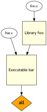 point1-vertical